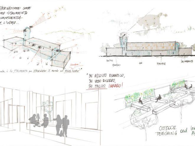 schemi progettuali